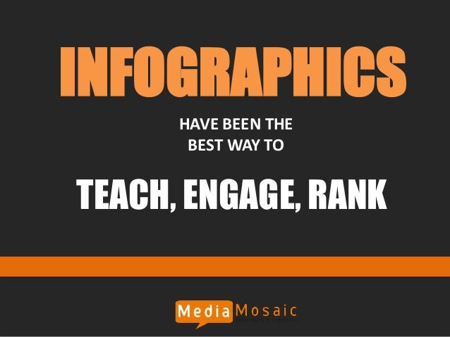INFOGRAPHICS HAVE BEEN THE BEST WAY TO TEACH, ENGAGE, RANK