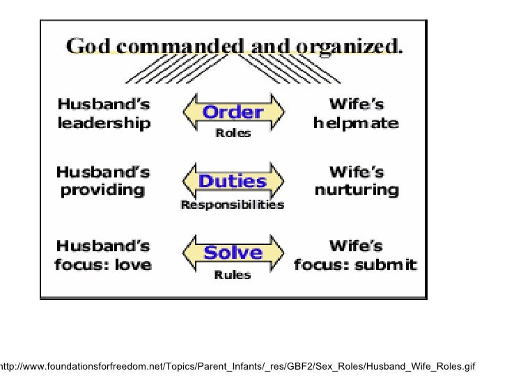 why i want a husband essay