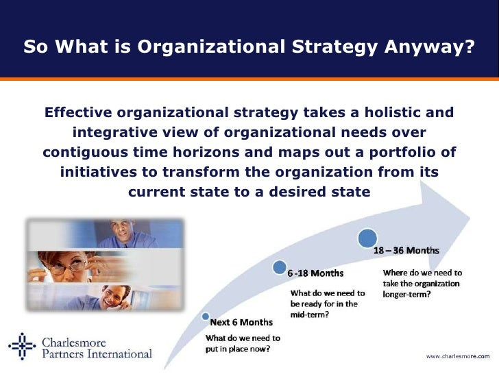 what inter organizational strategies might work most successfully as a company expands Action over time necessary for a successful organizational strategy operations based strategy how this might be done is chapter 2 operations, strategy and.