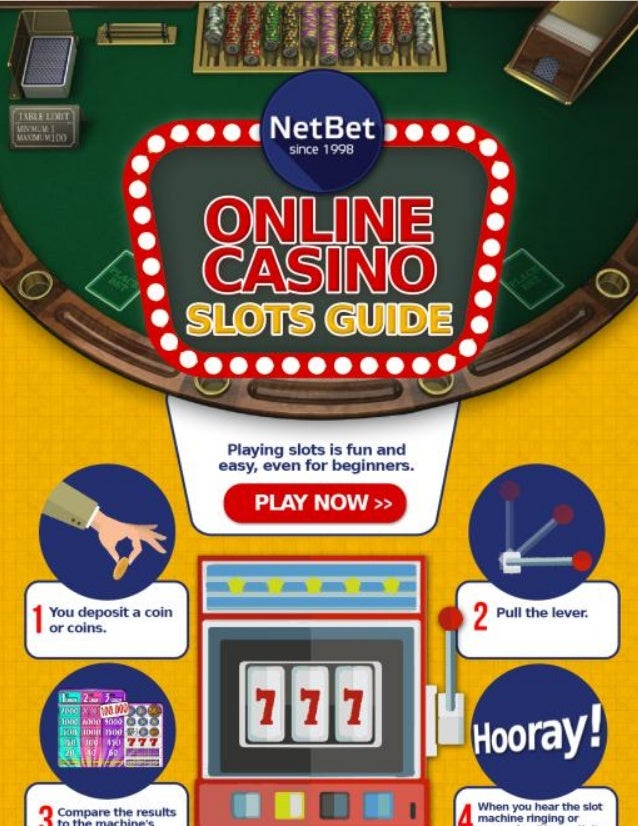 best online casino de game slots
