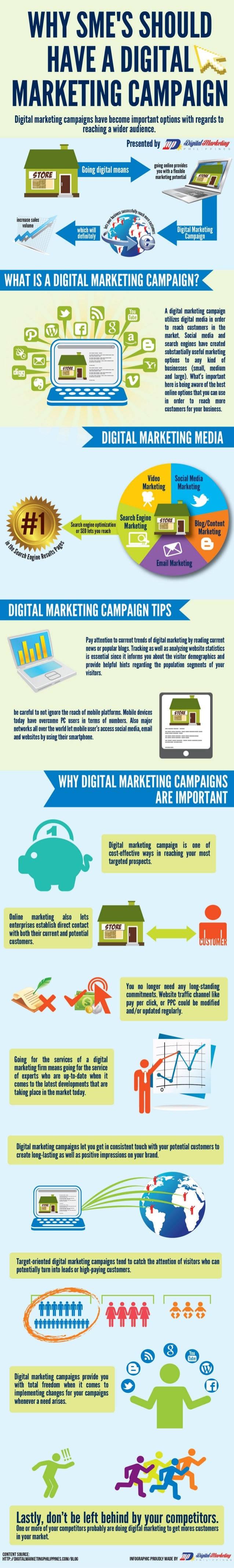 Why SME's (SMB) Should Have A Digital Marketing Campaign?