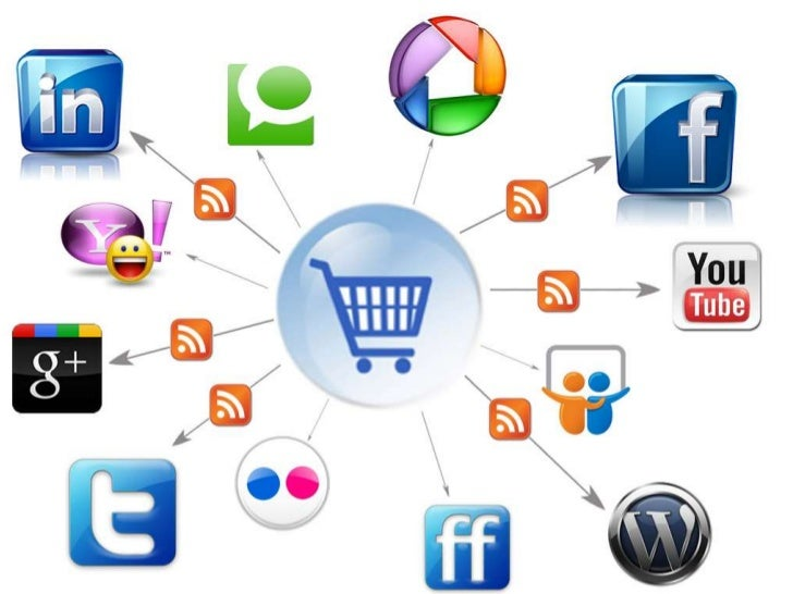 Why Socially Sales?