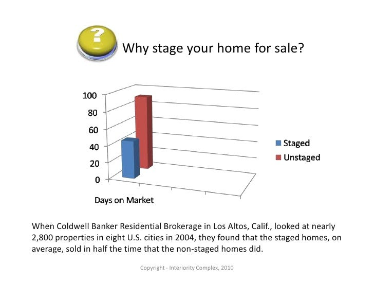 Why stage your home for sale?<br />Like packaging, staging increases the perceived value.<br />Copyright - Interiority Com...