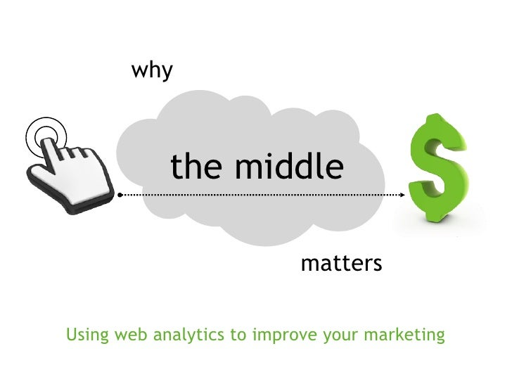 Why the middle matters - How to analyze your online marketing