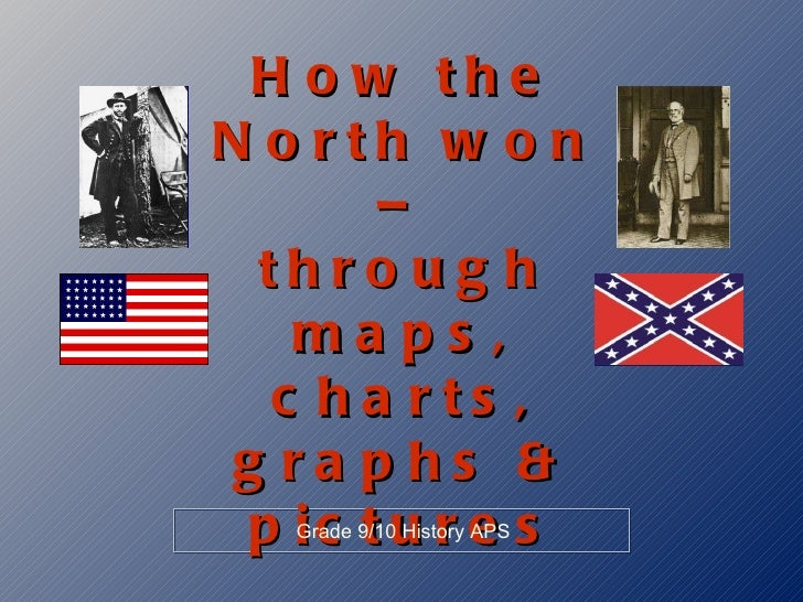 Why the North won the US Civil War (using infographics)