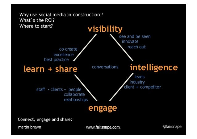 Why use social media in construction ? What s the ROI? Where to start?!  visibility see and be seen innovate reach out  co...