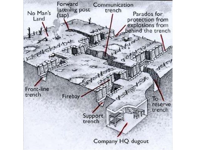 breaking the stalemate on the western Haig sought to achieve a breakthrough on the somme to break the stalemate on  the western front the attack on the somme was designed to wear down the.