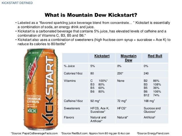 report on marketing strategy of mountain dew Have a product question or comment contact mountain dew consumer relations online or via phone at 1-800-433-2652 m-f 9:00-5:00 est.