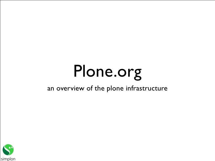 Wichert Akkerman   Plone Deployment Practices   The Plone.Org Setup