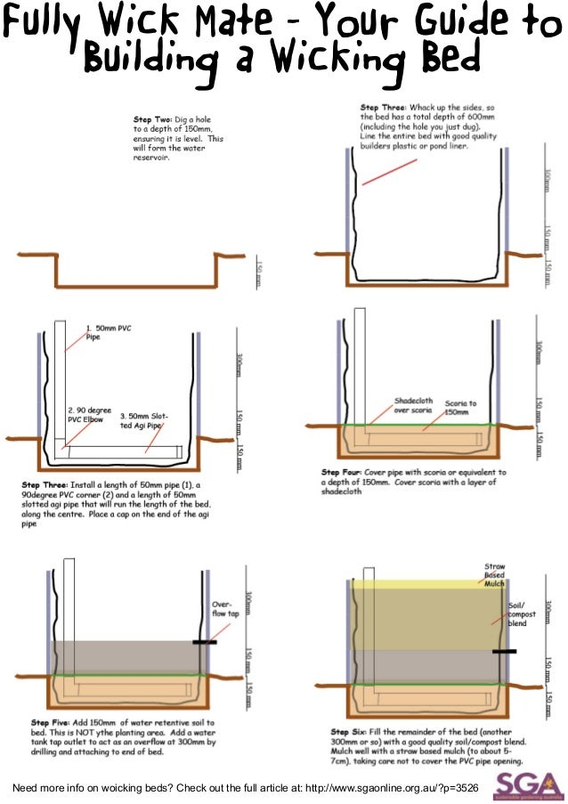 Your Guide to Building a Wicking Bed for Drought Gardening