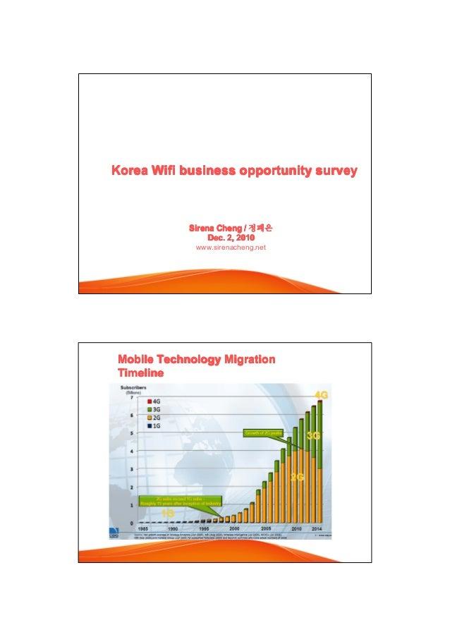 Korea Wifi business opportunity surveyKorea Wifi business opportunity surveyKorea Wifi business opportunity surveyKorea Wi...