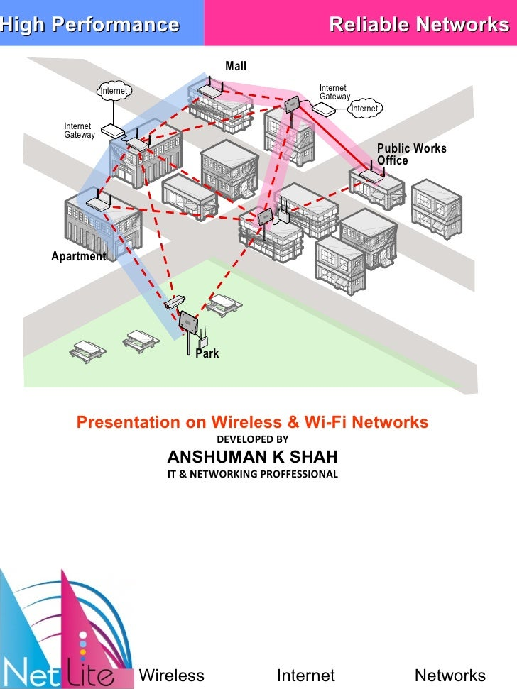 Mall Presentation on Wireless & Wi-Fi Networks DEVELOPED BY ANSHUMAN K SHAH IT & NETWORKING PROFFESSIONAL High Performance...