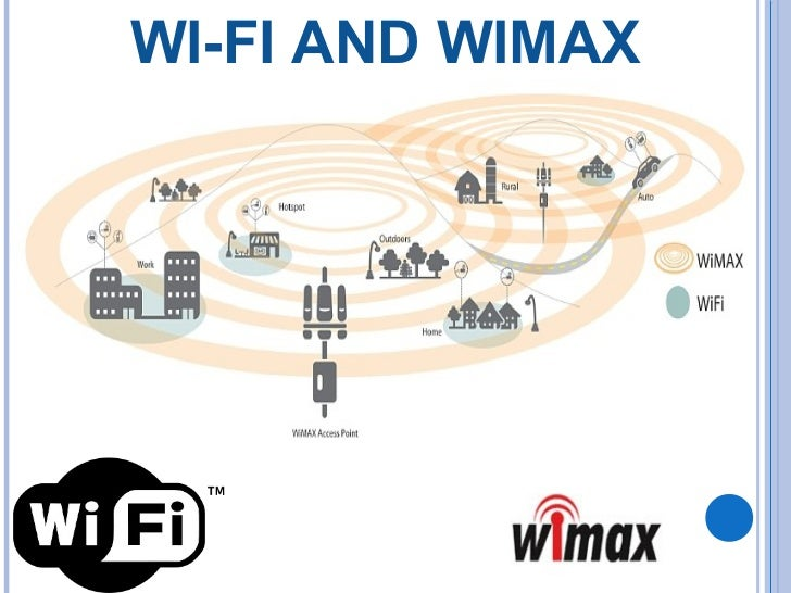 WI-FI AND WIMAX