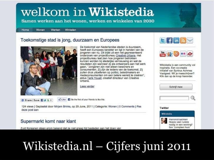 Eerste maand Wikistedia in cijfers