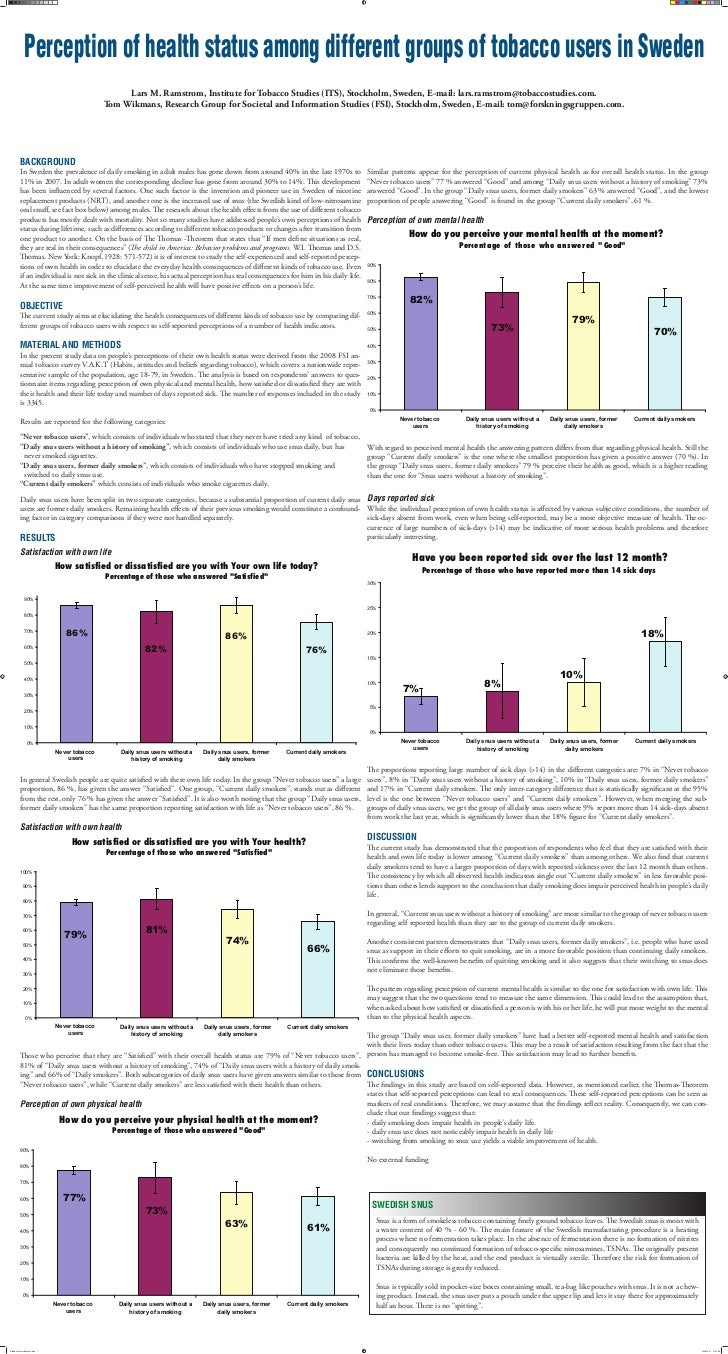 Perception of health status among different groups of tobacco users in Sweden                                             ...