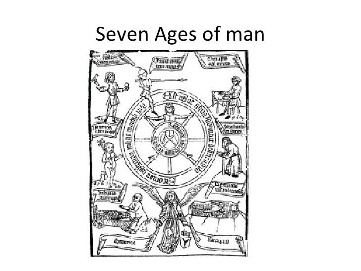 Seven Ages of Man William Shakespeare 6 Seven Ages of Man