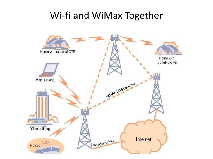 review of wimax International journal of computer applications (0975 - 8887) volume 20- no2, april 2011 27 the ieee 80216e proposes pkmv2 authentication protocol, in which one additional message is added at the end of the pkmv1.