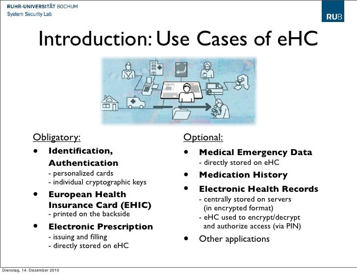 security issues of the electronic ehr Privacy and security in the implementation of use of ehr are accompanied by potential risks discusses related security issues, and 1.