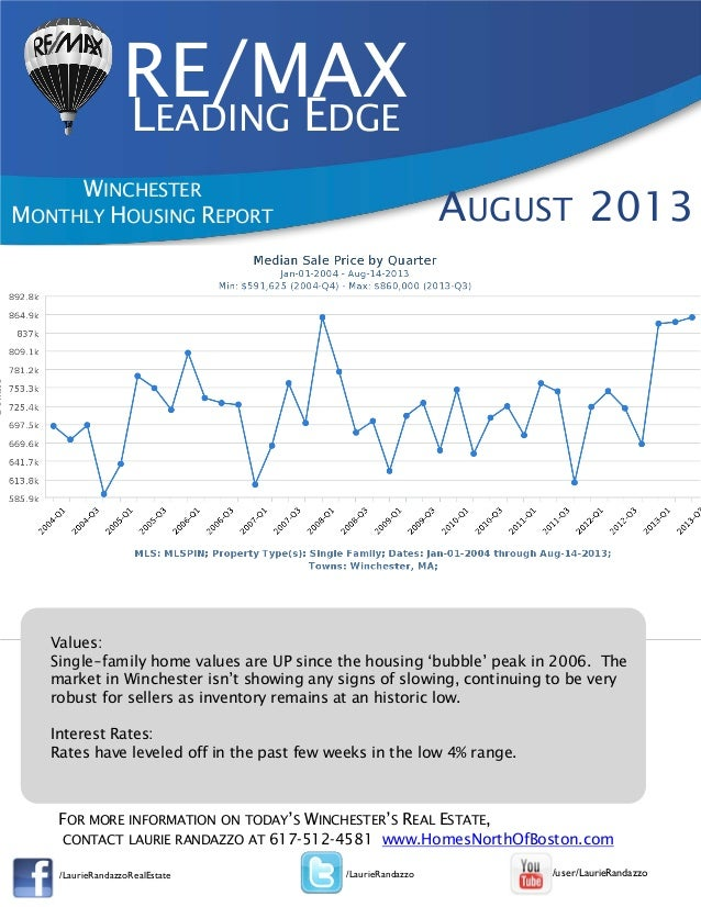 A 2013 RE/MAXLEADING EDGE WINCHESTER MONTHLY HOUSING REPORT UGUST Values: Single-family home values are UP since the housi...