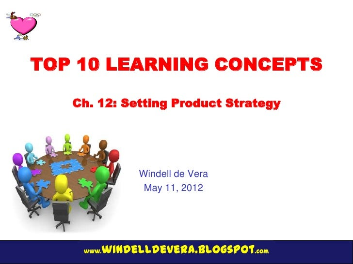 TOP 10 LEARNING CONCEPTS   Ch. 12: Setting Product Strategy             Windell de Vera              May 11, 2012       wi...