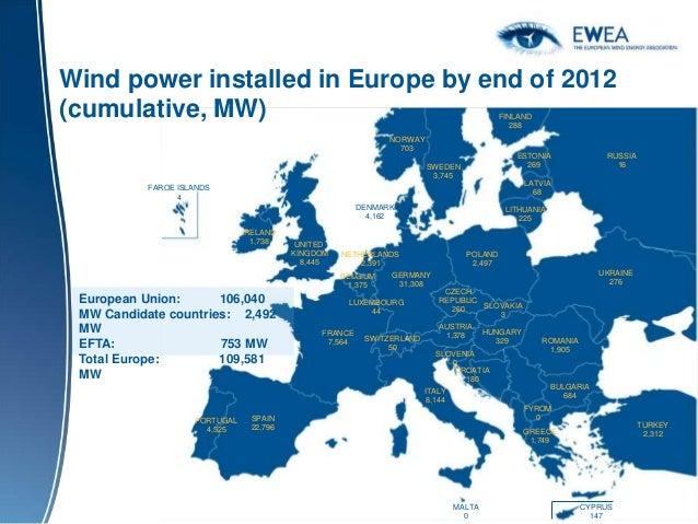 Wind In Power European Wind Energy Statistics 2012