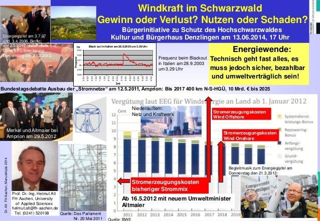 Dr. Alt FH Aachen, Manuskripte 2014  1  Prof. Dr.-Ing. Helmut Alt  FH Aachen, University  of Applied Sciences  helmut.alt@...