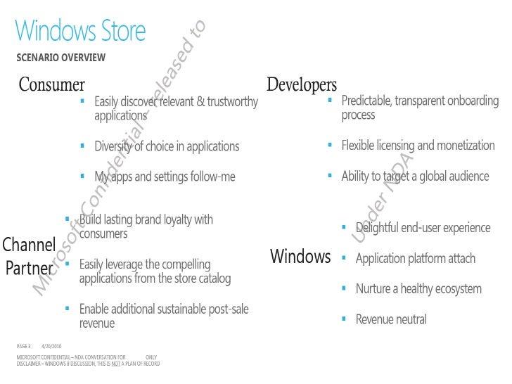 "Windows 8 introduces ""windows store,"" microsoft's app store for windows"