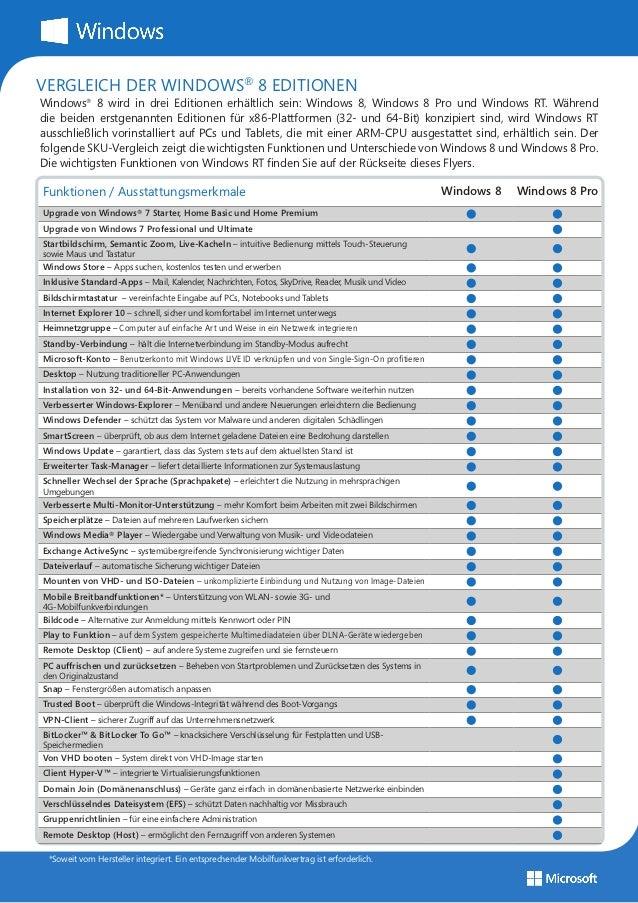 Windows 8 Produktvergleich PDF 2-Seiten