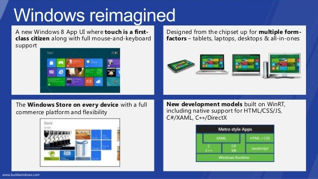 A new Windows 8 App UI where touch is a first- class citizen along with full mouse-and-keyboard support New development mo...