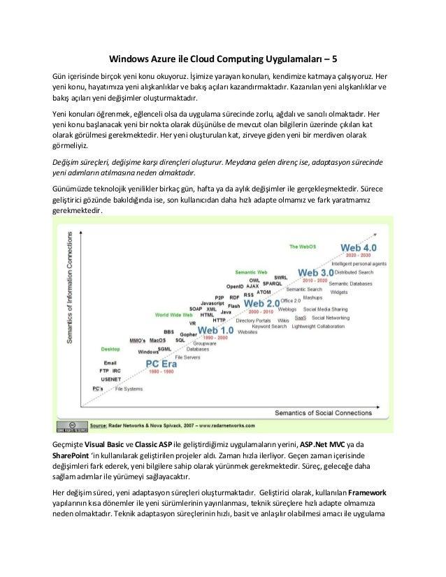 Windows Azure ile Cloud Computing Uygulamaları - 5