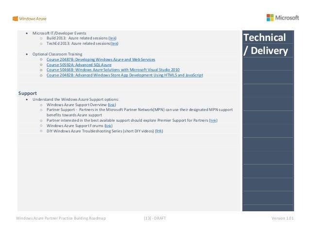 Windows Azure Practice Building Roadmap V1 01