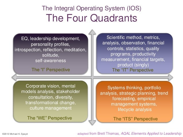 strategic quality change