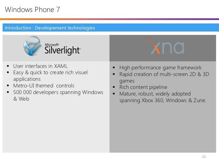 Microsoft Download Center Windows Office Xbox amp More