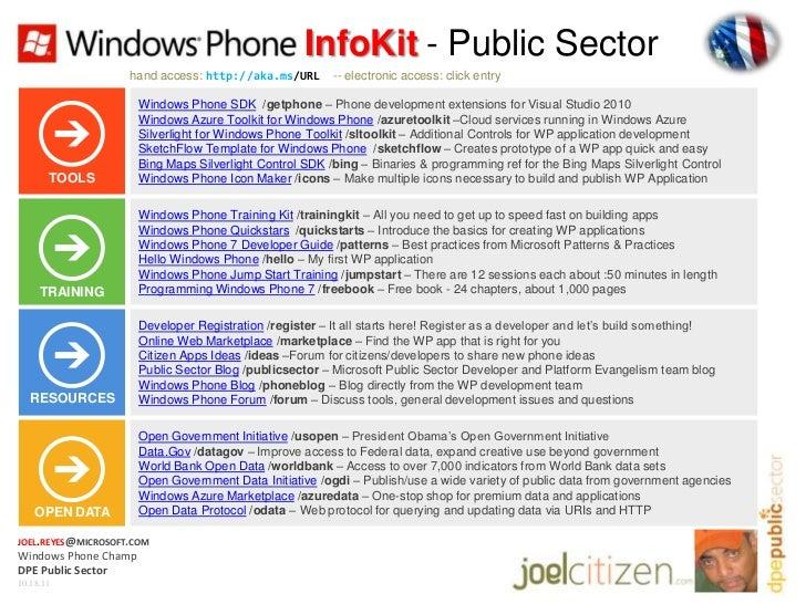 InfoKit - Public Sector                    hand access: http://aka.ms/URL       -- electronic access: click entry         ...