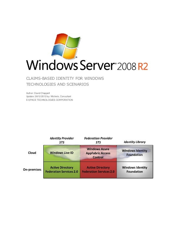 Windows Server 2008 R2 Active Directory ADFS Claims Base Identity for Windows Part 1