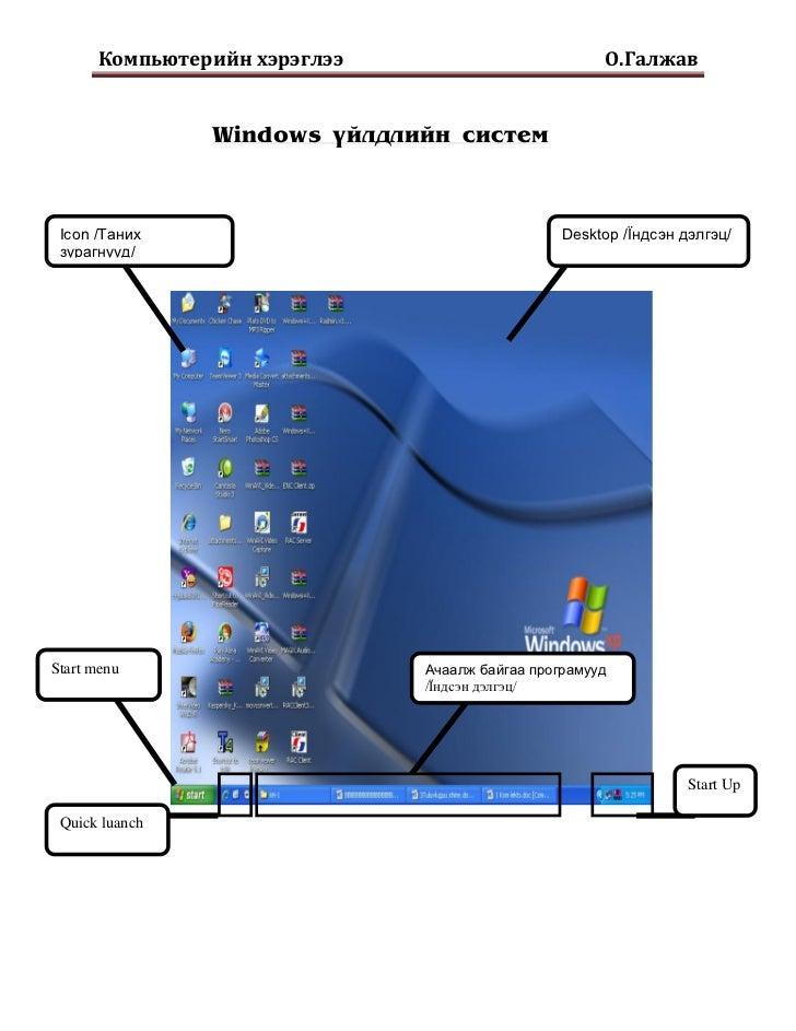 Компьютерийн хэрэглээ                          О.Галжав                Windows үйлдлийн систем Icon /Таних                ...