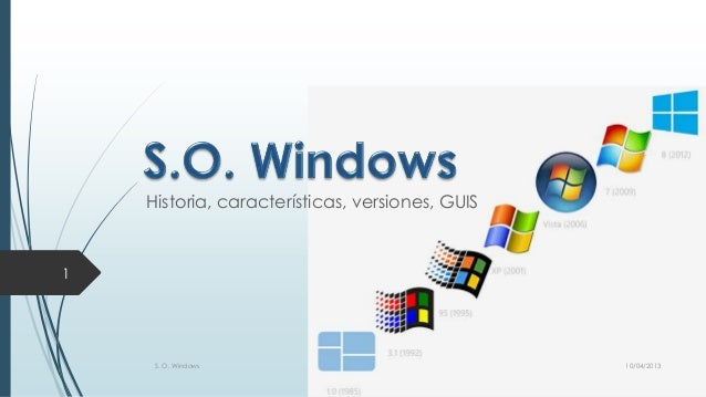 Sistemas Operativo Windows
