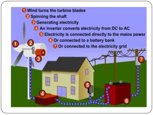 Energy Facts for Kids  Softschoolscom