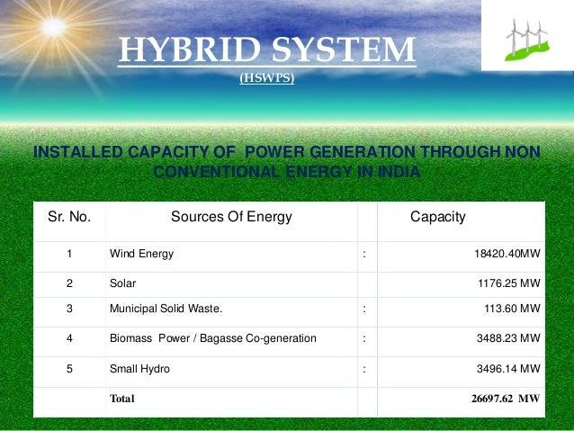 Hybrid Systems Hybrid System Hswps