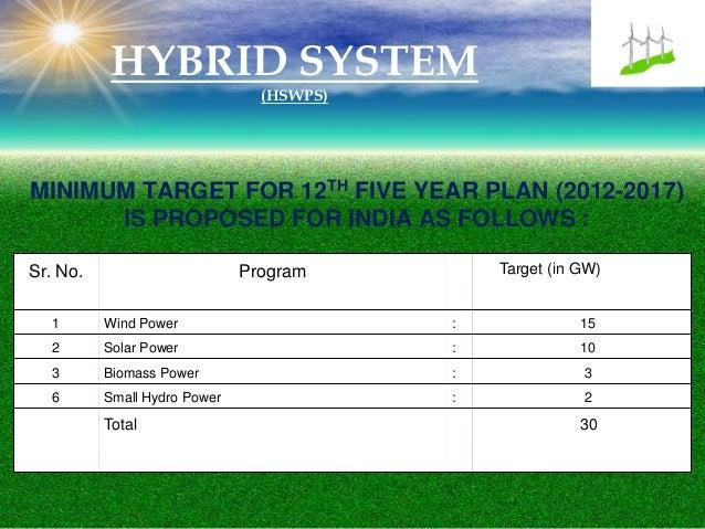 Hybrid Systems Hybrid System Hswps Minimum