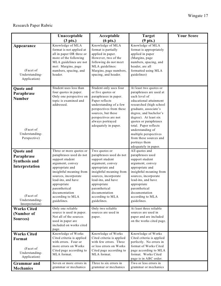 Essay Writing Revision Checklist