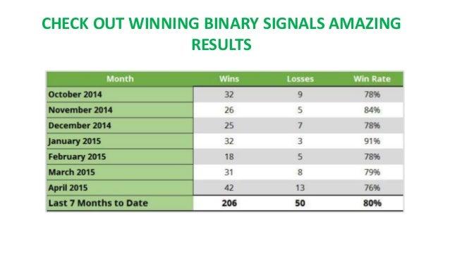 List of binary option signal service providers биржевые опционы что это такое