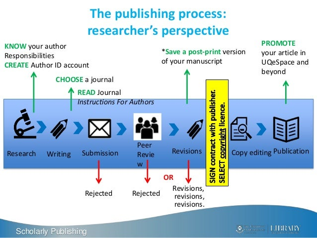 Dissertation publication journals