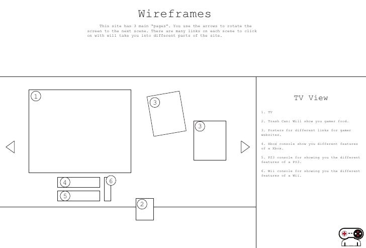 """Wireframes             This site has 3 main """"pages"""". You use the arrows to rotate the        screen to the next scene. The..."""