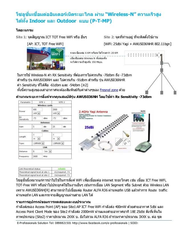 """โซลูชั่นเชื่อมต่ออินเตอร์เน็ตจากระยะไกล ผ่าน """"Wireless n"""" ความเร็วสูง rev1.3"""