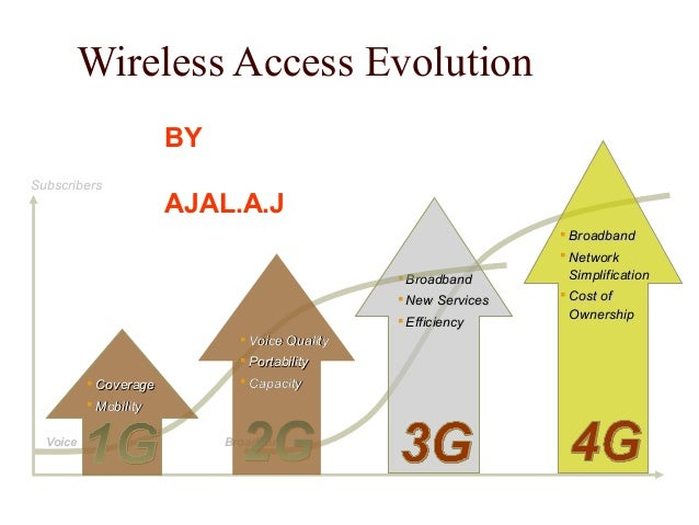 Wireless Access Evolution                       BYSubscribers                       AJAL.A.J                              ...