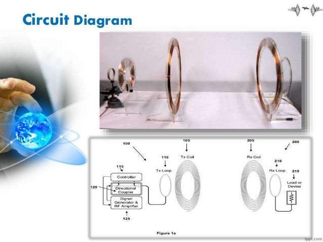 Wireless Electricity Transmission furthermore USB Mobile Phone Travel Charger Circuit moreover Reference Design Simple Wireless Bluetooth Stereo Audio System in addition Diy Tesla Coil Slayer Exciter moreover Joule thief. on wireless power transmission circuit diagram