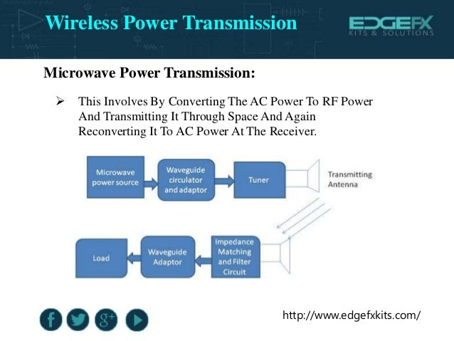 Wireless Power Transmission Cb