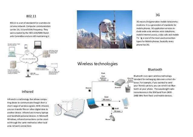 Wireless Technologies Poster