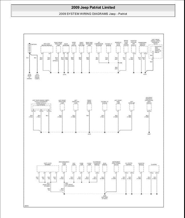 Manual reparacion Jeep Compass - Patriot Limited 2007-2009 ...